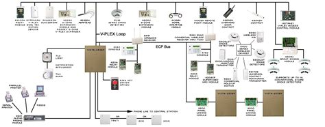5901 viper alarm wiring diagram python remote start wiring