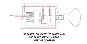 100 watt metal halide ballast wiring diagram get free image about wiring diagram