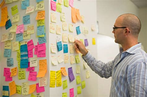 design thinking ideas on your way to best business ideas design thinking lci mag