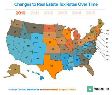 cheapest states to rent in the us 2017 s property taxes by state wallethub 174