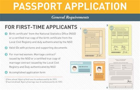 my directory in korea philippine passport application