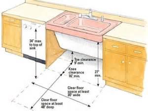 Bifold Cabinet Doors Kitchen Sink Height Ada Butler S Pantry Pinterest
