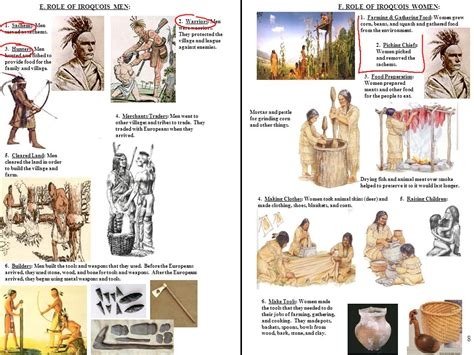 iroquois uses of maize and other food plants classic reprint books the culture of the incas aztecs and iroquois ppt