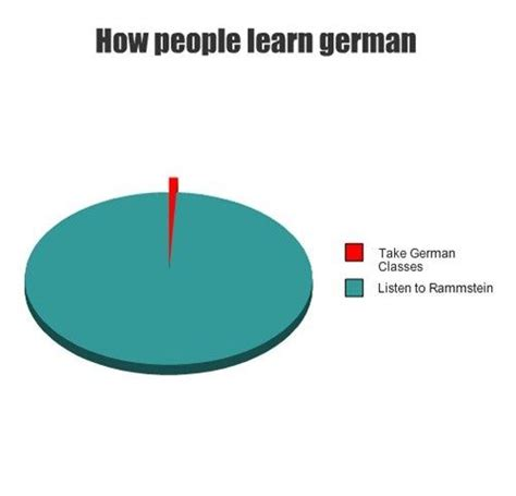 German Meme - how people learn german learn german the o jays and funny