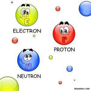 An Electron And A Proton Electrons Protons And Neutrons