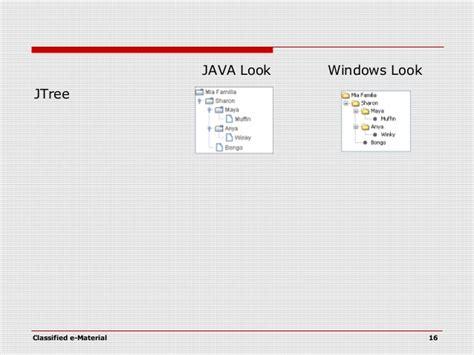 swing programming java swing programming