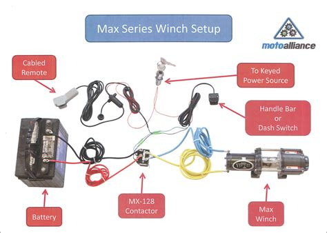 yamaha warn winch wiring diagram k