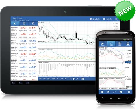 metatrader mobile metatrader 4 android with technical indicators has been