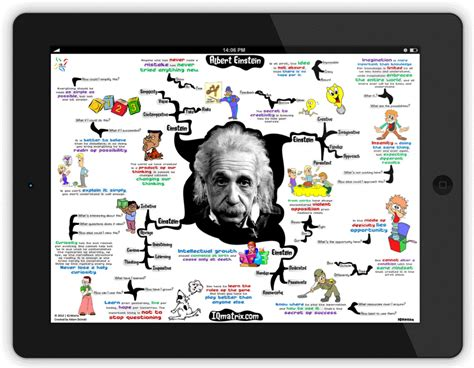 albert einstein biography chart my conversation with albert einstein about creativity