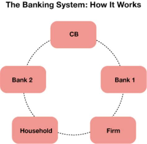 how a bank works why a central bank can never run out of money the daily