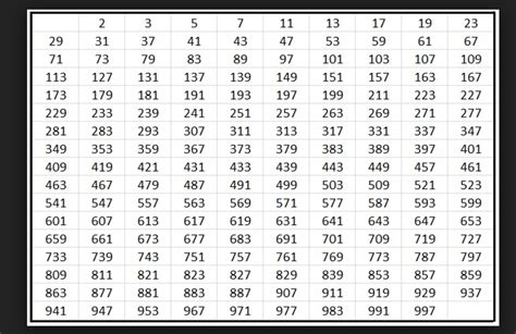 printable prime numbers 1 100 printables 1 1000 tempojs thousands of printable activities
