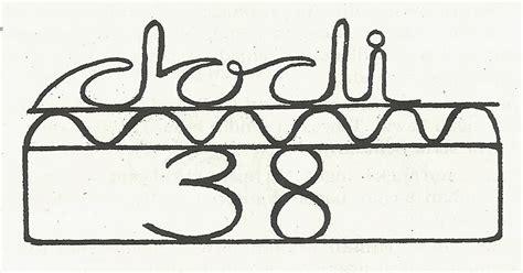 membuat kerajinan papan nama cara membuat nomor rumah dan papan nama