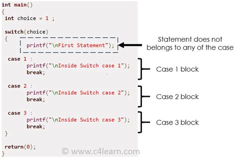 switch statement objective c best programs for html coding phpsourcecode net