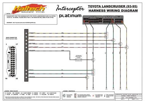 haltech wiring diagram wiring diagram with description
