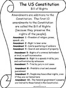 United States Constitution Outline Worksheet by What Did The Accomplish In The End History Fair 2012
