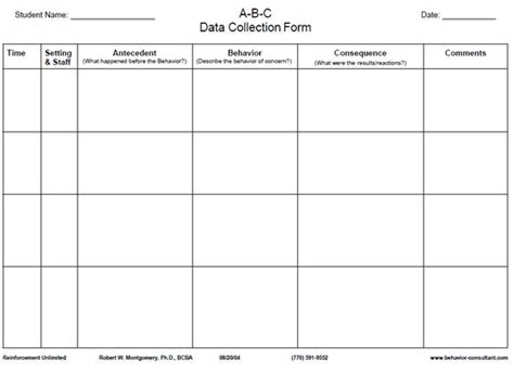 search results for abc behaviour chart template