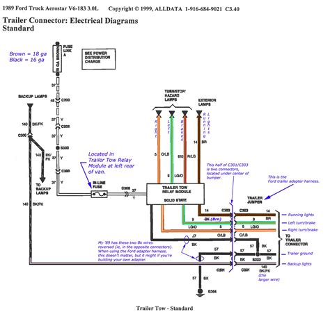 electric trailer wiring diagram wiring diagram ford trailer wiring diagram ford factory