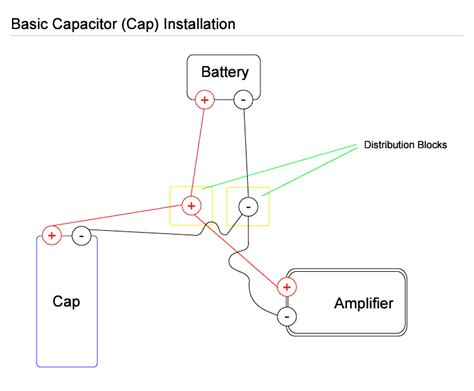 capacitor car wiring diagram capacitor get free image