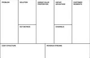 Lean Canvas Template Pdf by Book Reviews Running Lean Kevin Kauzlaric How To
