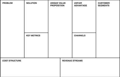 the opportunity analysis canvas for student entrepreneurs books leancanvas5