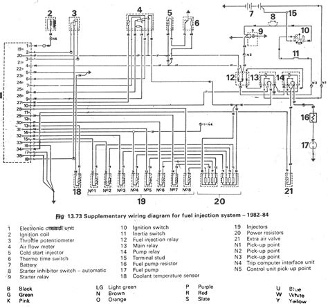 wiring diagram wanted range rover forum lrx  land rover forum