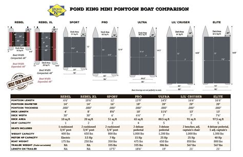 boat comparison mini pontoon boats small pontoon fishing boats pond king