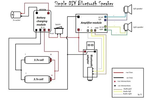 bt speaker diagram 18 wiring diagram images wiring