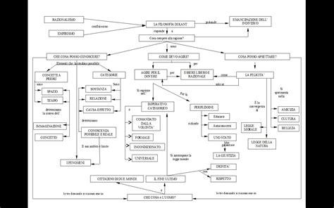 dialettica dell illuminismo pdf la filosofia dellilluminismo pdf hibiscus hotel siesta