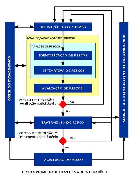 d馭inition si鑒e social qsp centro da qualidade seguran 231 a e produtividade