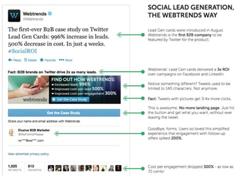 lead card template 32 clever lead generation ideas for your next marketing