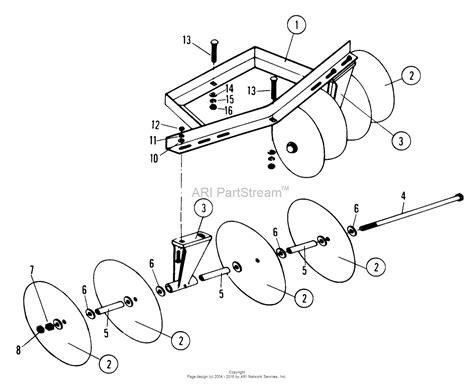 diagram of plough disc plough diagram images