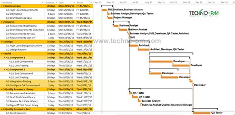 ms project plan templates free software project plan exle template free
