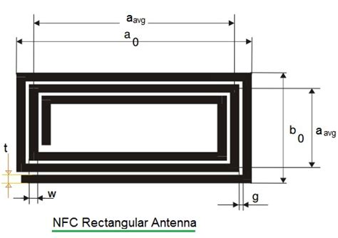 rectangular spiral inductor design rectangular planar inductor calculator 28 images spiral inductor calculator website of