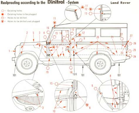 1994 land rover defender 90 wiring diagrams land rover