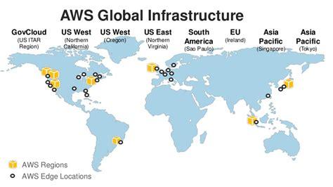 amazon global the three big cloud providers keep getting bigger alan