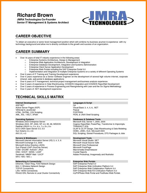 Objective For Resume Exle by 8 Career Objective Exles For 28 Images 8 Career