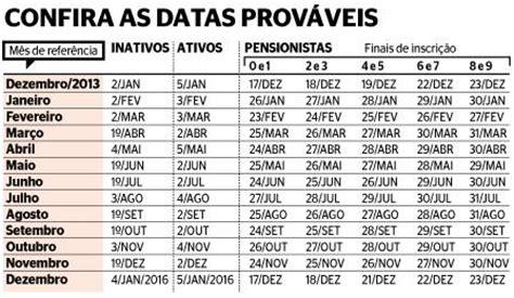 calendario do estado pagamento de funcionario publico 2016 rio de janeiro calend 225 rio de pagamento dos servidores estaduais em 2015