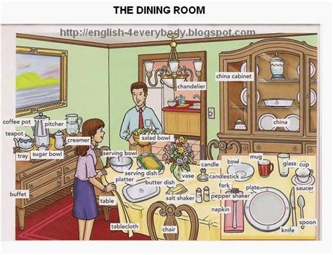 Dining Room Vocab In For Beginners The Dining Room Repinned By