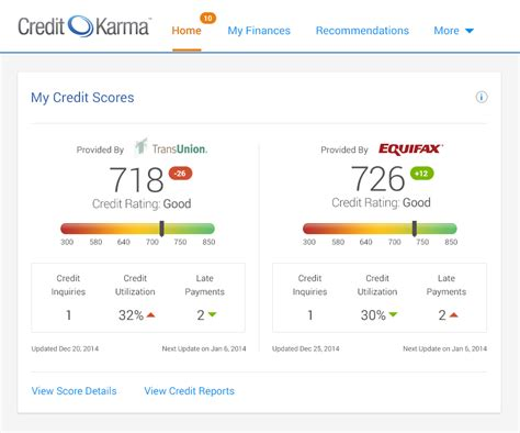 Credit Scoring Template Excel credit karma and anodot for business incident detection