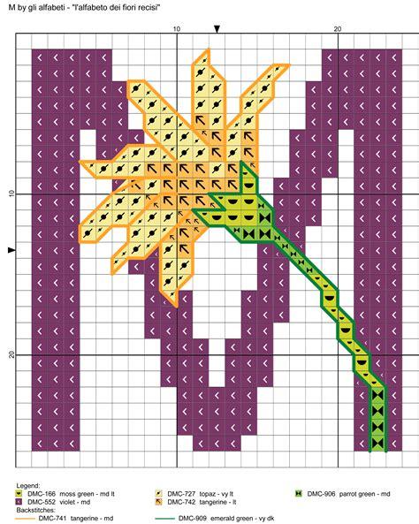 alfabeto dei fiori alfabeto dei fiori recisi m alfabeti a punto croce