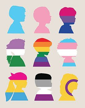 sexuality colors sexual orientation gender identity gender