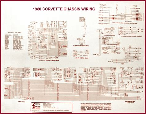 1980 corvette diagram electrical wiring davies corvette
