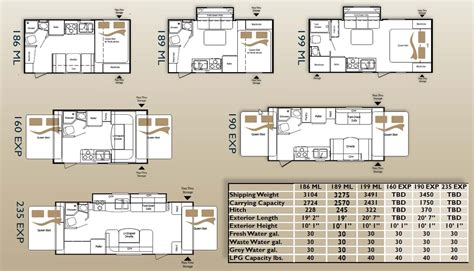 passport travel trailer floor plans keystone passport express super lite travel trailer