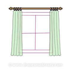 proper curtain length 1000 ideas about curtain length on pinterest curtains