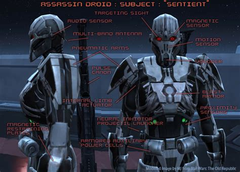 viagra creator gets knighthood to recognise all his hard work swtor life 187 introducing the playable droid race