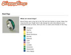 mood color chart pics photos mood ring color chart and meanings
