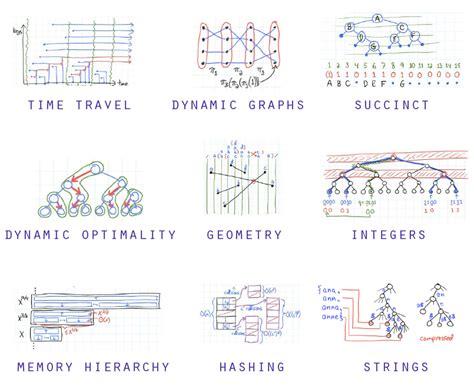 python tutorial data structures aureooms js data structures npm