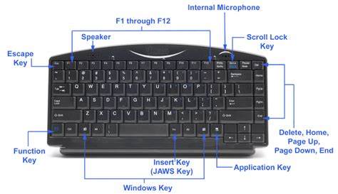 keyboard layout jaws welcome www nmsbvi k12 nm us