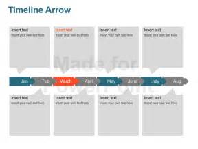 timeline powerpoint templates timeline arrow editable powerpoint template