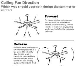 Ceiling Fans Direction For Winter Two And A Farm Ceiling Fan Direction Winter Summer